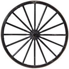 Anna's Wheel of Spirituality